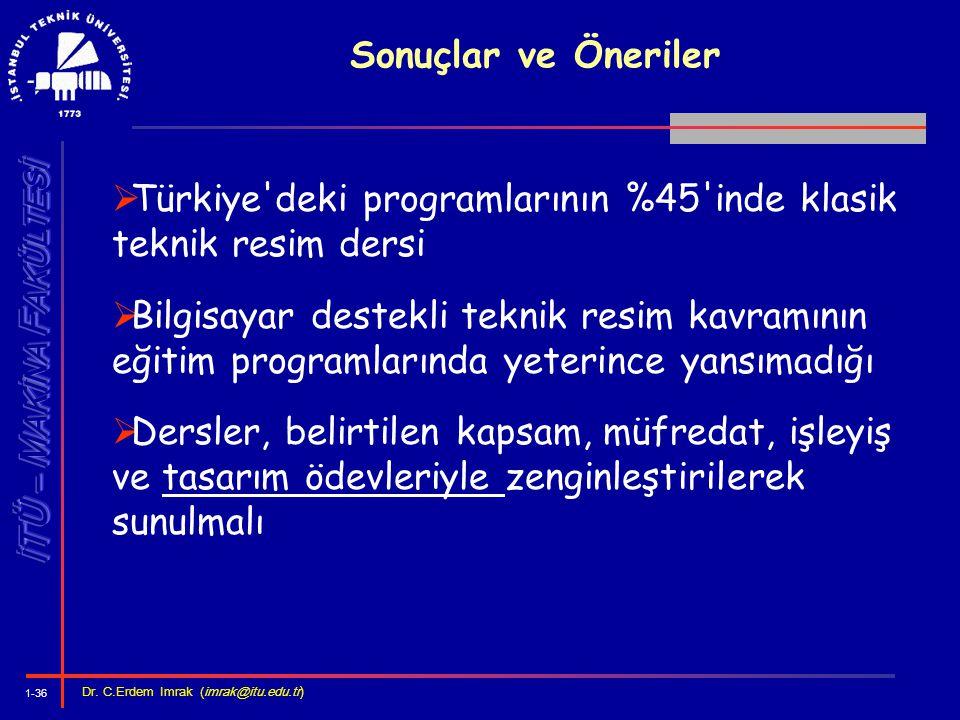 1-36 Dr. C.Erdem Imrak (imrak@itu.edu.tr ) Sonuçlar ve Öneriler  Türkiye'deki programlarının %45'inde klasik teknik resim dersi  Bilgisayar destekli