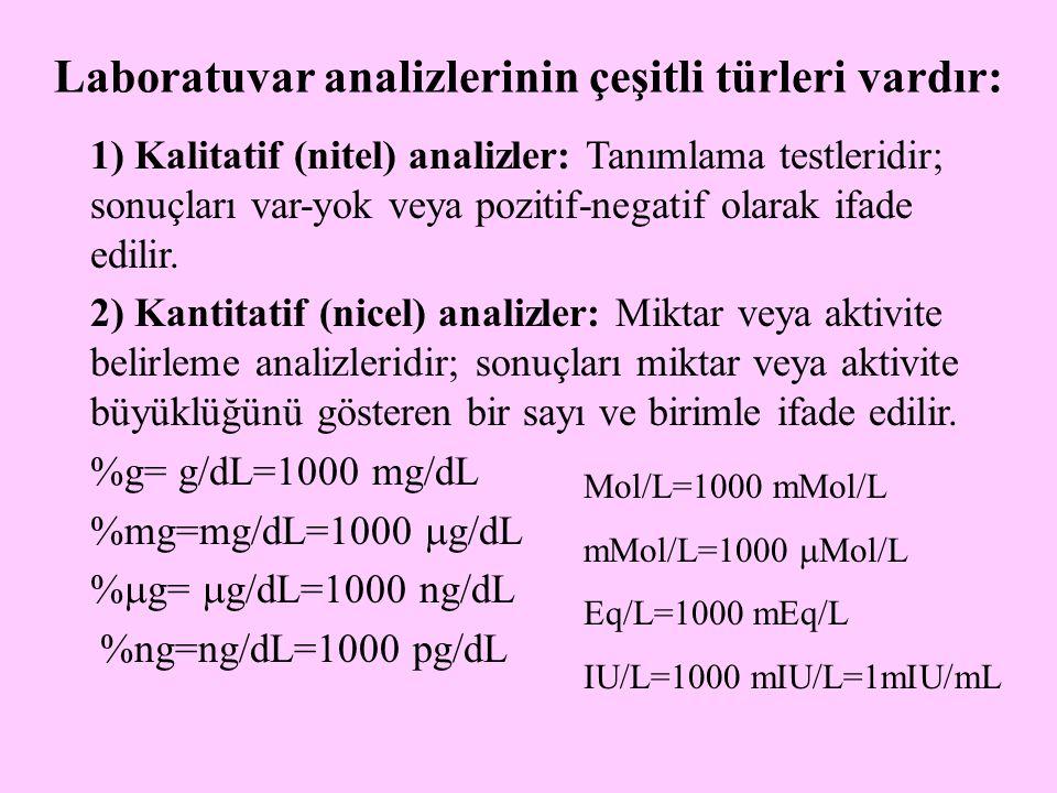 Laboratuvar analizlerinin çeşitli türleri vardır: 1) Kalitatif (nitel) analizler: Tanımlama testleridir; sonuçları var-yok veya pozitif-negatif olarak