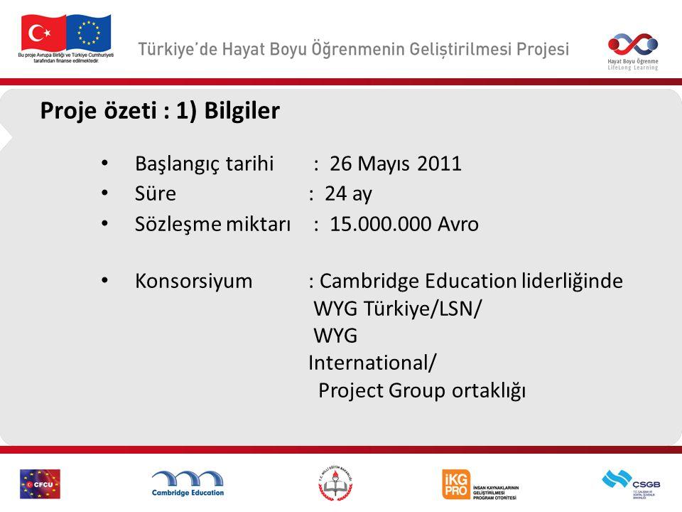 Proje özeti : 1) Bilgiler Başlangıç tarihi : 26 Mayıs 2011 Süre: 24 ay Sözleşme miktarı : 15.000.000 Avro Konsorsiyum : Cambridge Education liderliğinde WYG Türkiye/LSN/ WYG International/ Project Group ortaklığı