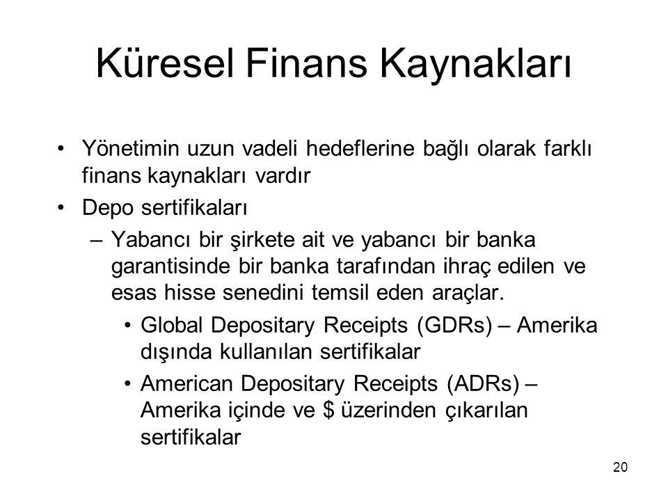 20 Küresel Finans Kaynakları Yönetimin uzun vadeli hedeflerine bağlı olarak farklı finans kaynakları vardır Depo sertifikaları –Yabancı bir şirkete ai
