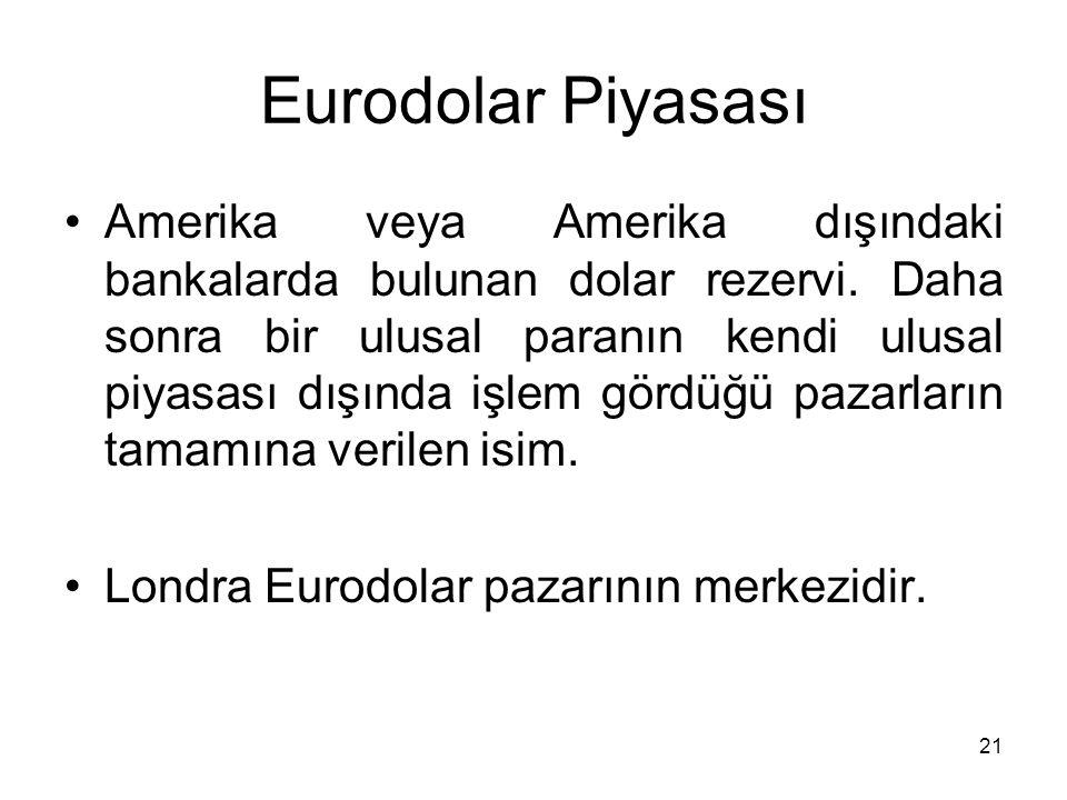 21 Eurodolar Piyasası Amerika veya Amerika dışındaki bankalarda bulunan dolar rezervi. Daha sonra bir ulusal paranın kendi ulusal piyasası dışında işl