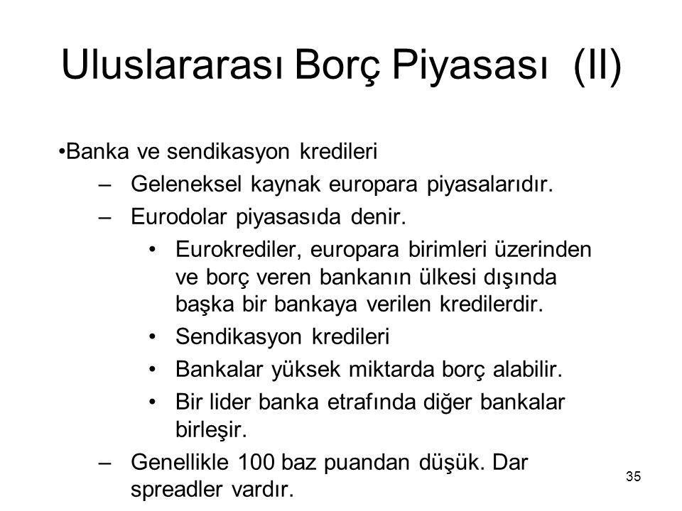 35 Uluslararası Borç Piyasası (II) Banka ve sendikasyon kredileri –Geleneksel kaynak europara piyasalarıdır. –Eurodolar piyasasıda denir. Eurokrediler