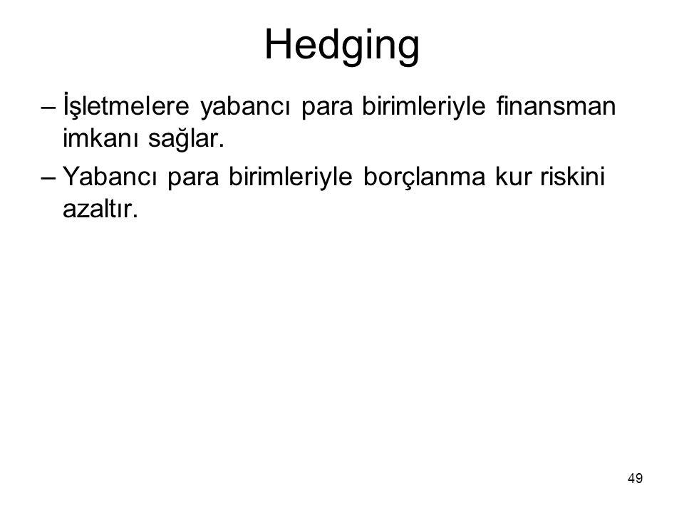 49 Hedging –İşletmelere yabancı para birimleriyle finansman imkanı sağlar. –Yabancı para birimleriyle borçlanma kur riskini azaltır.