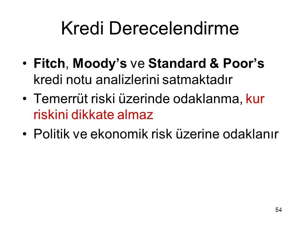 54 Kredi Derecelendirme Fitch, Moody's ve Standard & Poor's kredi notu analizlerini satmaktadır Temerrüt riski üzerinde odaklanma, kur riskini dikkate