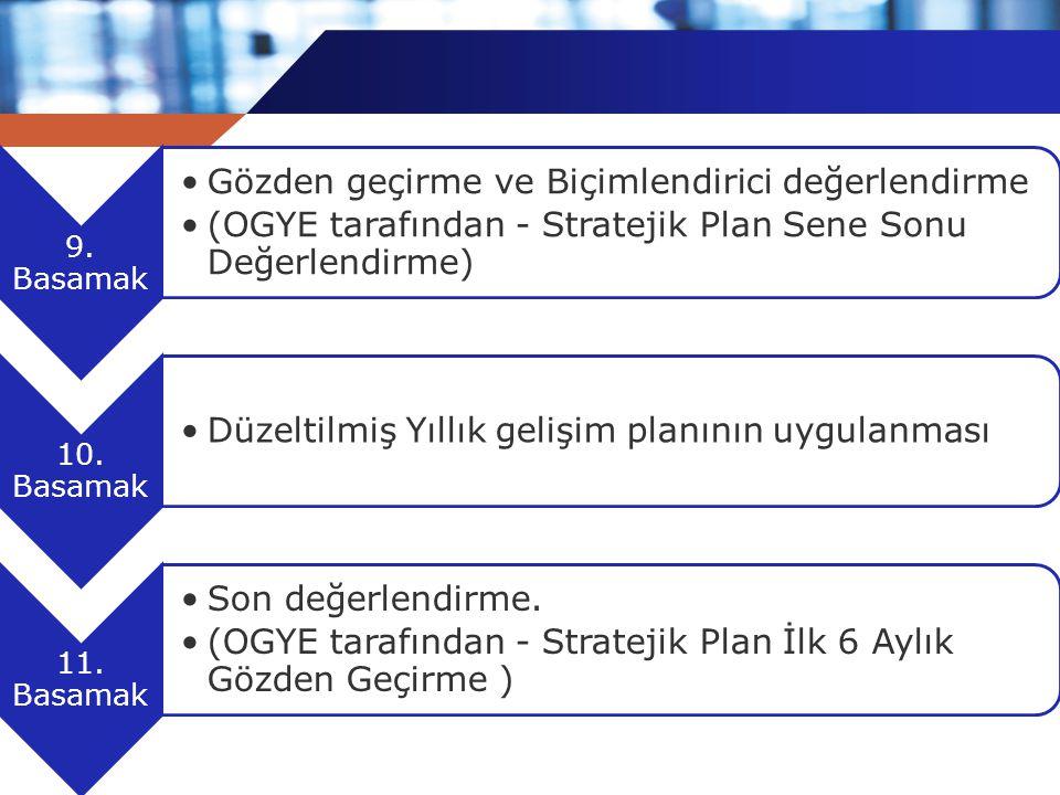 9. Basamak Gözden geçirme ve Biçimlendirici değerlendirme (OGYE tarafından - Stratejik Plan Sene Sonu Değerlendirme) 10. Basamak Düzeltilmiş Yıllık ge