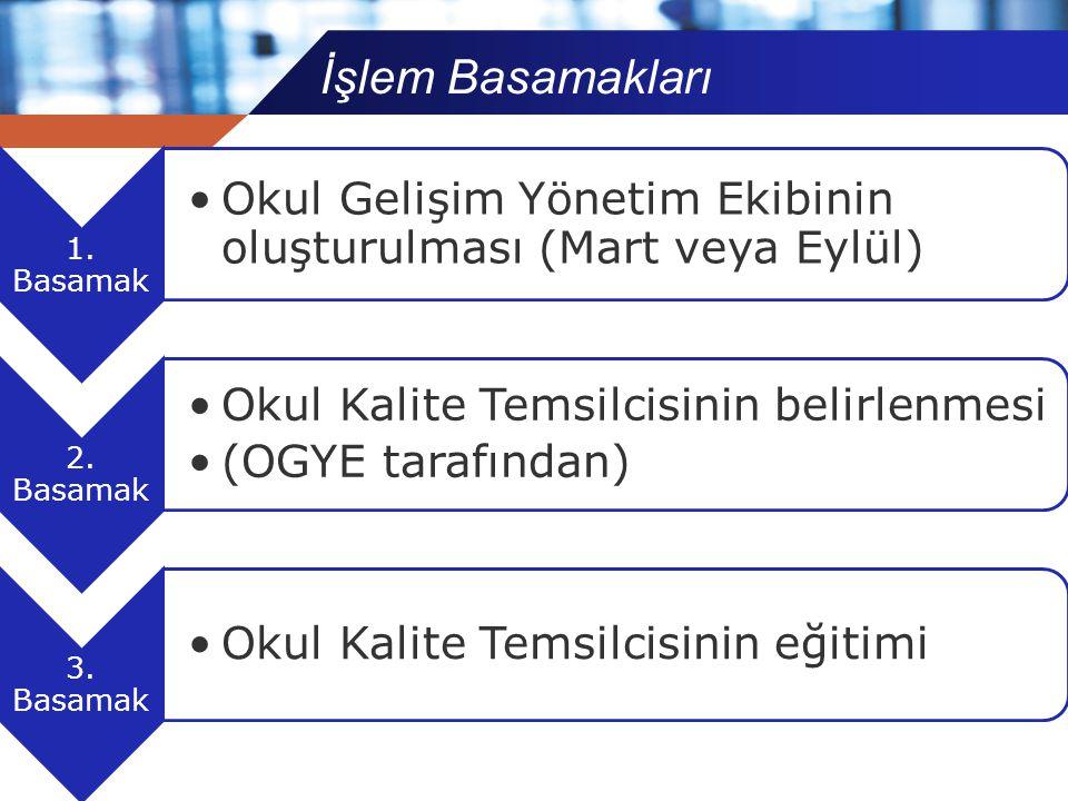 1. Basamak Okul Gelişim Yönetim Ekibinin oluşturulması (Mart veya Eylül) 2. Basamak Okul Kalite Temsilcisinin belirlenmesi (OGYE tarafından) 3. Basama
