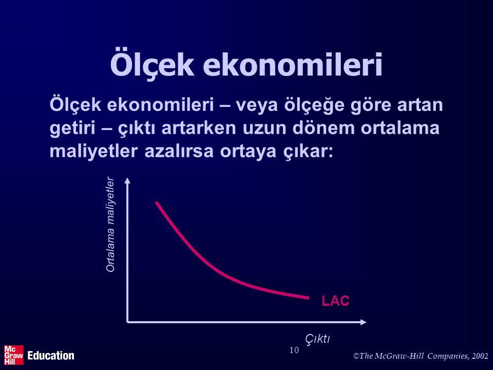 © The McGraw-Hill Companies, 2002 10 Ölçek ekonomileri Ölçek ekonomileri – veya ölçeğe göre artan getiri – çıktı artarken uzun dönem ortalama maliyetl