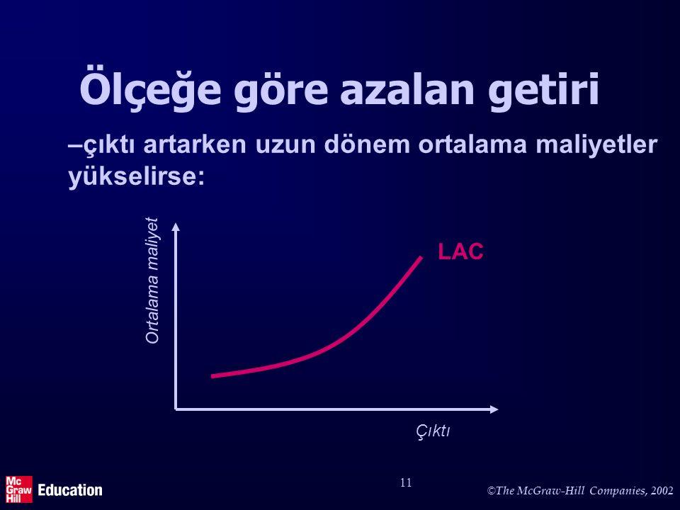 © The McGraw-Hill Companies, 2002 11 Ölçeğe göre azalan getiri –çıktı artarken uzun dönem ortalama maliyetler yükselirse: LAC Ortalama maliyet Çıktı