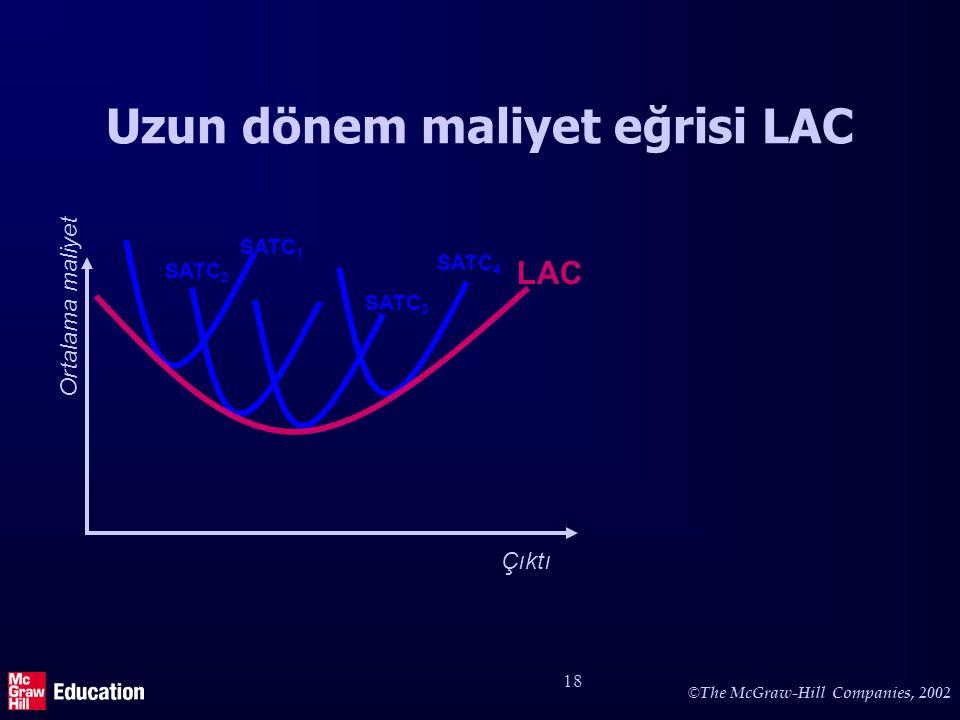 © The McGraw-Hill Companies, 2002 18 Uzun dönem maliyet eğrisi LAC Çıktı Ortalama maliyet SATC 1 SATC 2 SATC 3 SATC 4 LAC