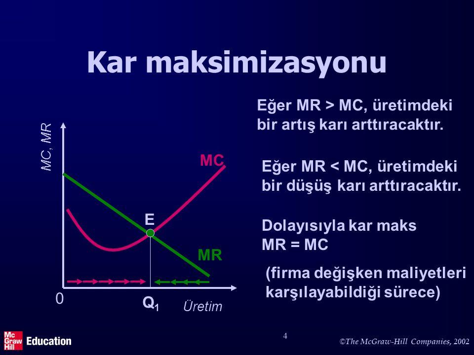 © The McGraw-Hill Companies, 2002 4 Kar maksimizasyonu Üretim Q1Q1 E MC, MR MC MR 0 Eğer MR > MC, üretimdeki bir artış karı arttıracaktır. Eğer MR < M