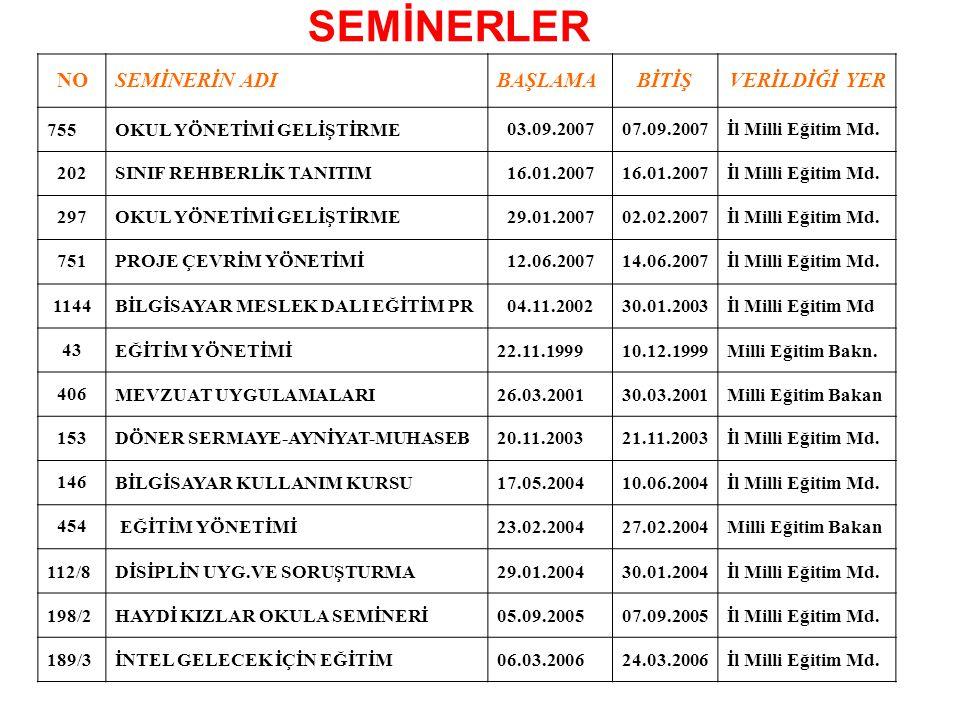 2005 yılında Kazımpaşa İÖO(MİLO) Müdürlüğüne atanan Aydın PEKER Asarcık YİBO da gösterdiği başarıları bu okulda da göstermiş Kazımpaşa İÖO 'da (MİLO)Yapılan projeler haber yapılmıştır..