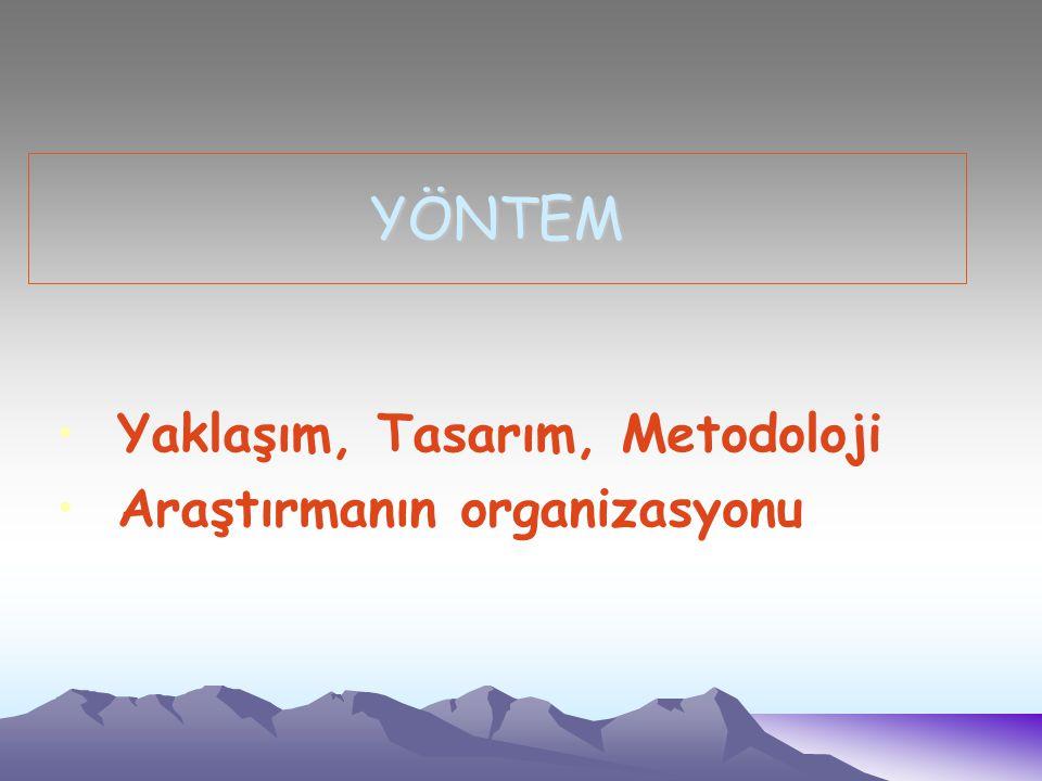 YÖNTEM Yaklaşım, Tasarım, Metodoloji Araştırmanın organizasyonu