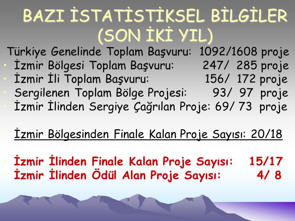 İLETİŞİM BİLGİLERİ Prof.Dr.