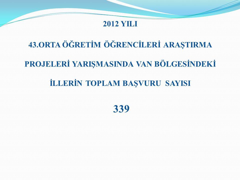 2012 YILI 43.ORTA ÖĞRETİM ÖĞRENCİLERİ ARAŞTIRMA PROJELERİ YARIŞMASINDA VAN BÖLGESİNDEKİ İLLERİN TOPLAM BAŞVURU SAYISI 339