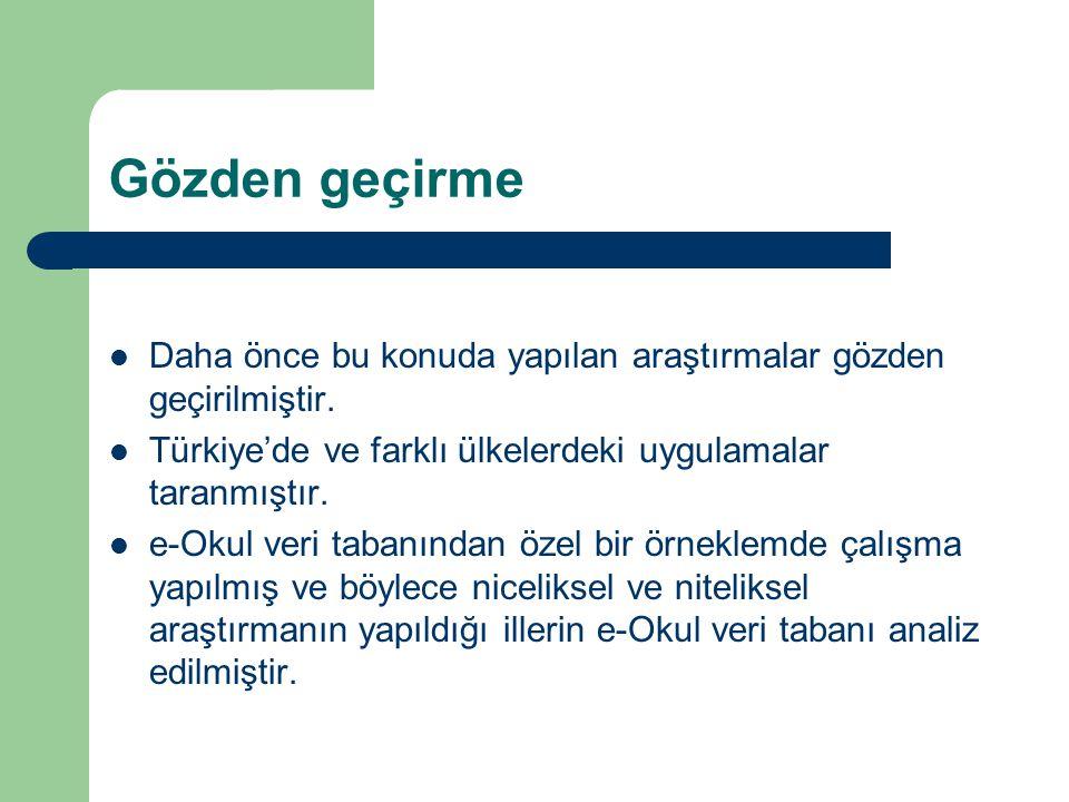 Gözden geçirme Daha önce bu konuda yapılan araştırmalar gözden geçirilmiştir. Türkiye'de ve farklı ülkelerdeki uygulamalar taranmıştır. e-Okul veri ta