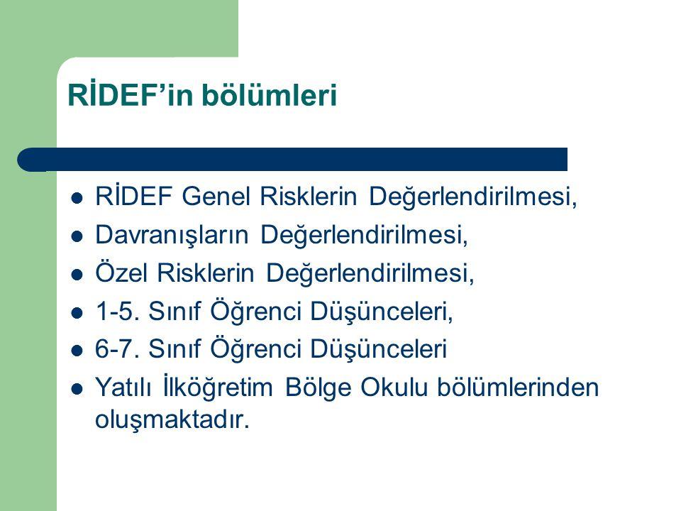 RİDEF'in bölümleri RİDEF Genel Risklerin Değerlendirilmesi, Davranışların Değerlendirilmesi, Özel Risklerin Değerlendirilmesi, 1-5. Sınıf Öğrenci Düşü