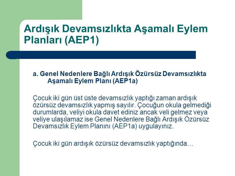 Ardışık Devamsızlıkta Aşamalı Eylem Planları (AEP1) a. Genel Nedenlere Bağlı Ardışık Özürsüz Devamsızlıkta Aşamalı Eylem Planı (AEP1a) Çocuk iki gün ü