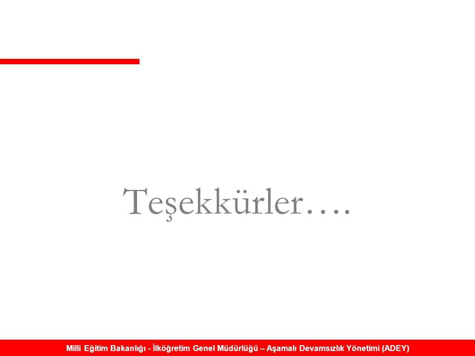 Milli Eğitim Bakanlığı - İlköğretim Genel Müdürlüğü – Aşamalı Devamsızlık Yönetimi (ADEY) Teşekkürler….