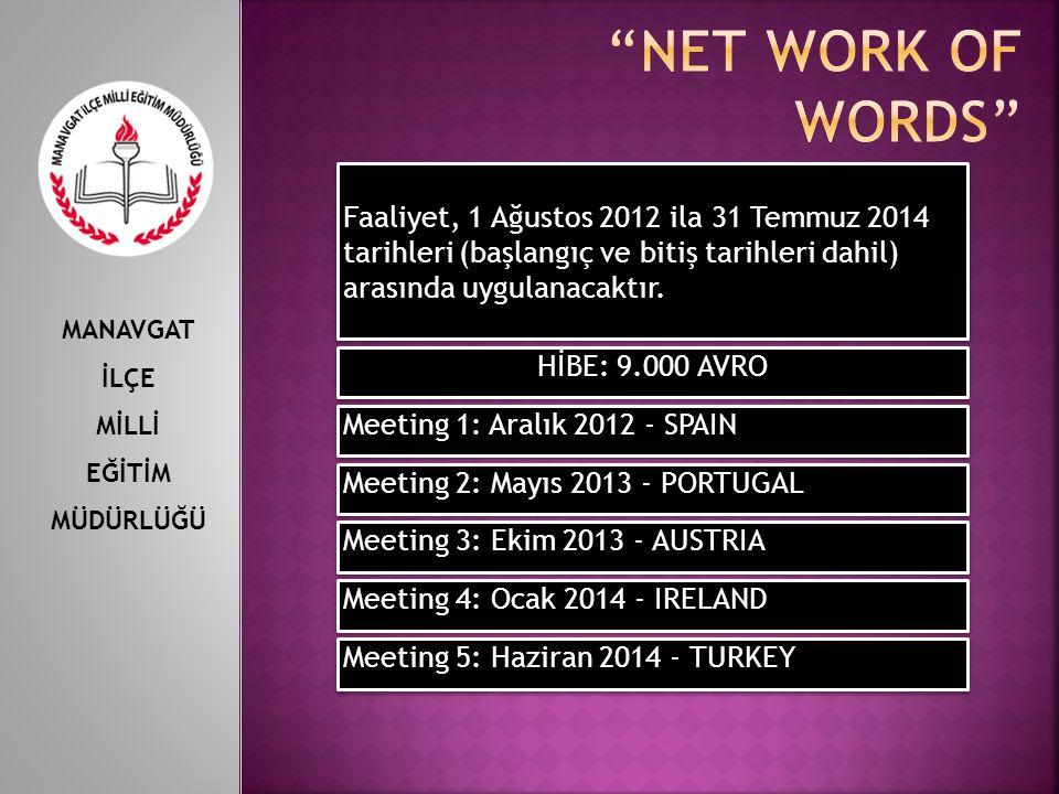 Meeting 1: Aralık 2012 - SPAIN MANAVGAT İLÇE MİLLİ EĞİTİM MÜDÜRLÜĞÜ HİBE: 9.000 AVRO Faaliyet, 1 Ağustos 2012 ila 31 Temmuz 2014 tarihleri (başlangıç ve bitiş tarihleri dahil) arasında uygulanacaktır.