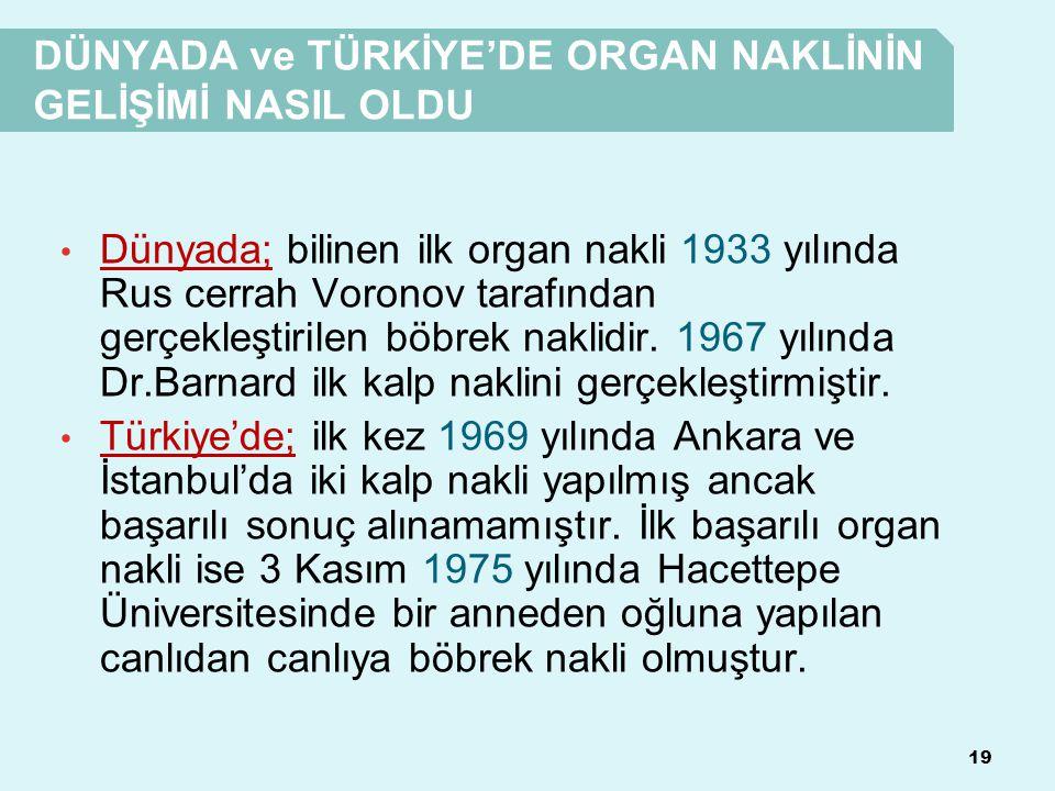 DÜNYADA ve TÜRKİYE'DE ORGAN NAKLİNİN GELİŞİMİ NASIL OLDU 19 Dünyada; bilinen ilk organ nakli 1933 yılında Rus cerrah Voronov tarafından gerçekleştiril