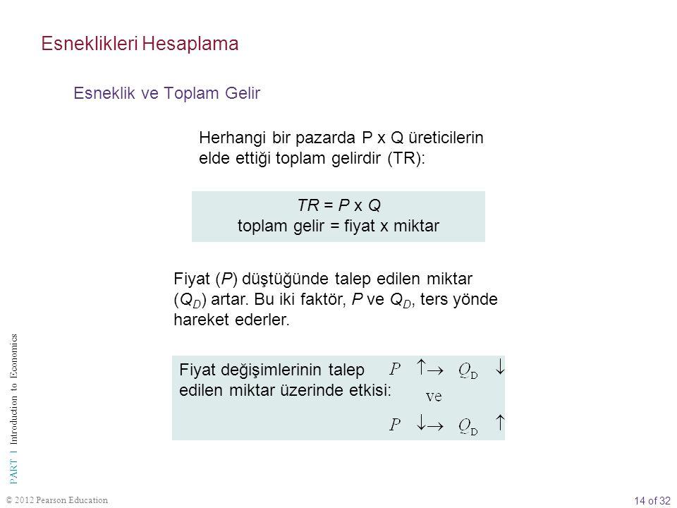 14 of 32 PART I Introduction to Economics © 2012 Pearson Education TR = P x Q toplam gelir = fiyat x miktar Herhangi bir pazarda P x Q üreticilerin el