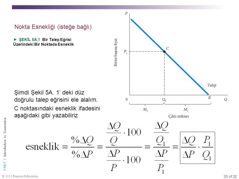 20 of 32 PART I Introduction to Economics © 2012 Pearson Education Şimdi Şekil 5A. 1' deki düz doğrulu talep eğrisini ele alalım. C noktasındaki esnek