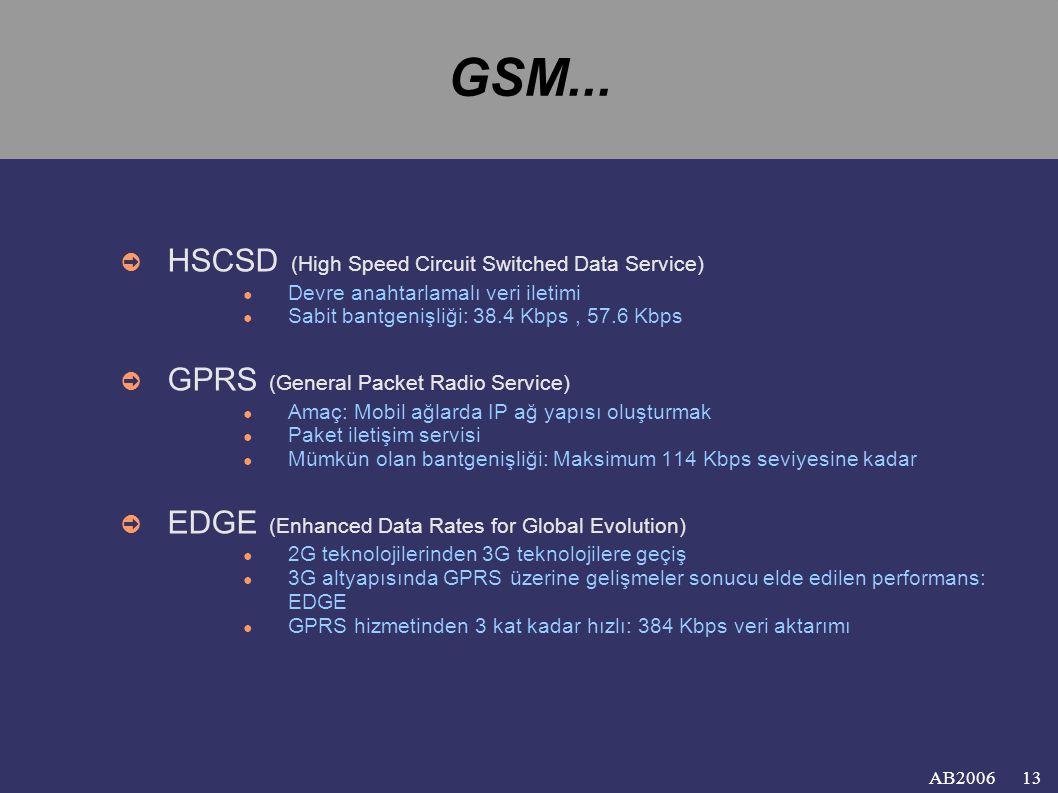AB2006 GSM...
