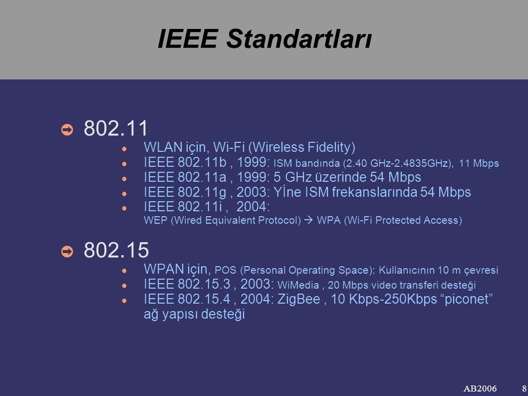 AB2006 IEEE Standartları ➲ 802.11 ● WLAN için, Wi-Fi (Wireless Fidelity) ● IEEE 802.11b, 1999: ISM bandında (2.40 GHz-2.4835GHz), 11 Mbps ● IEEE 802.11a, 1999: 5 GHz üzerinde 54 Mbps ● IEEE 802.11g, 2003: Yİne ISM frekanslarında 54 Mbps ● IEEE 802.11i, 2004: WEP (Wired Equivalent Protocol)  WPA (Wi-Fi Protected Access) ➲ 802.15 ● WPAN için, POS (Personal Operating Space): Kullanıcının 10 m çevresi ● IEEE 802.15.3, 2003: WiMedia, 20 Mbps video transferi desteği ● IEEE 802.15.4, 2004: ZigBee, 10 Kbps-250Kbps piconet ağ yapısı desteği 8