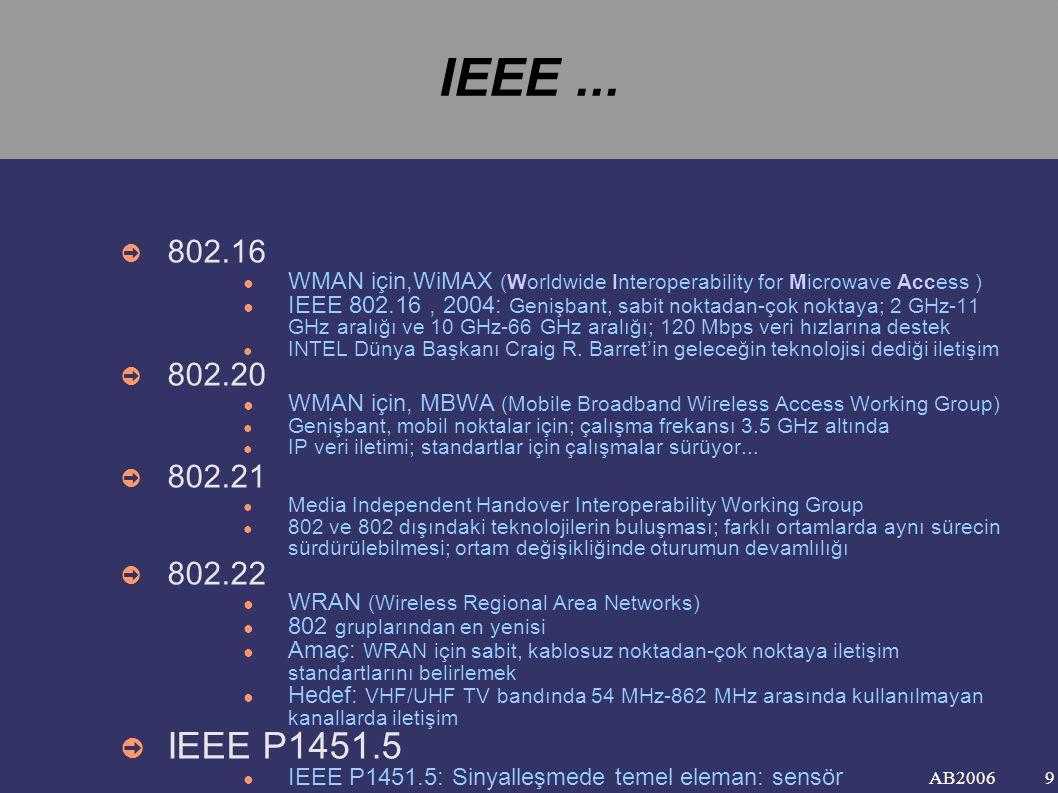 AB2006 IEEE Dışındaki Kablosuz Teknolojiler ➲ Bluetooth ● Bluetooth Special Interest Group (SIG),1998 ● Ağ altyapısı değildir !!.
