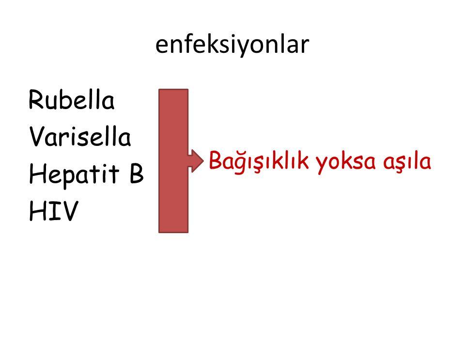 enfeksiyonlar Rubella Varisella Hepatit B HIV