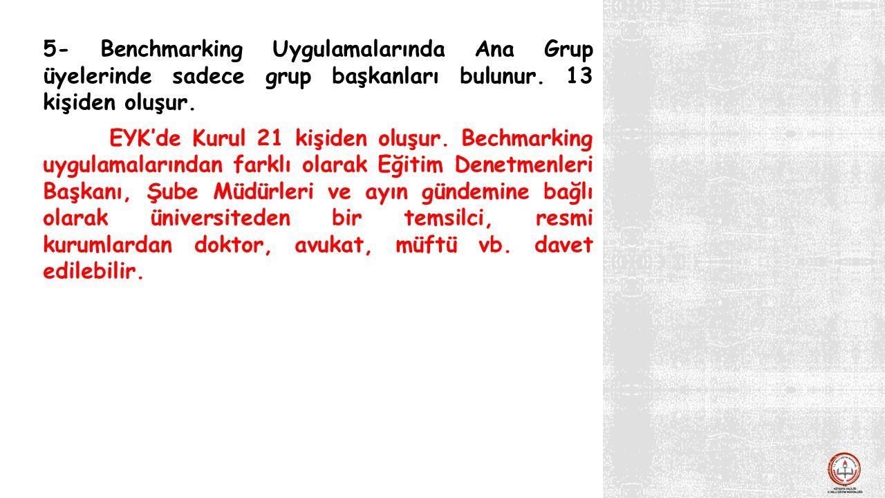 5- Benchmarking Uygulamalarında Ana Grup üyelerinde sadece grup başkanları bulunur. 13 kişiden oluşur. EYK'de Kurul 21 kişiden oluşur. Bechmarking uyg