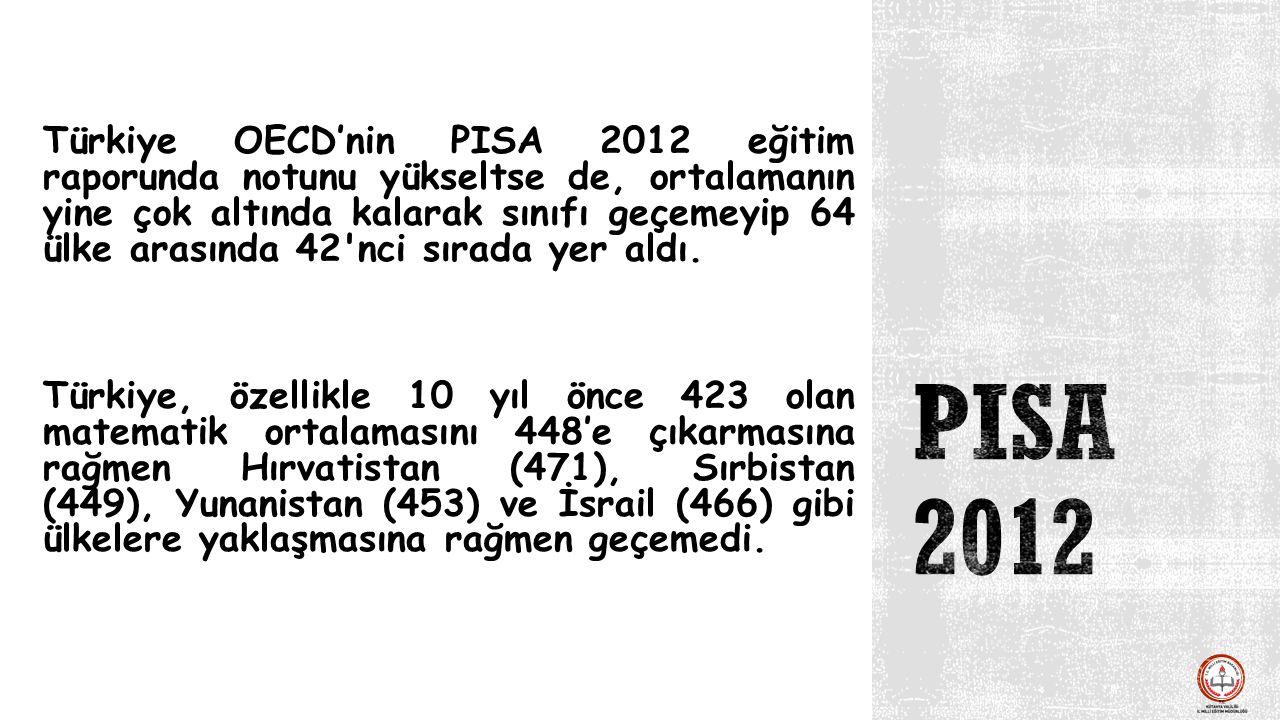 Türkiye OECD'nin PISA 2012 eğitim raporunda notunu yükseltse de, ortalamanın yine çok altında kalarak sınıfı geçemeyip 64 ülke arasında 42'nci sırada