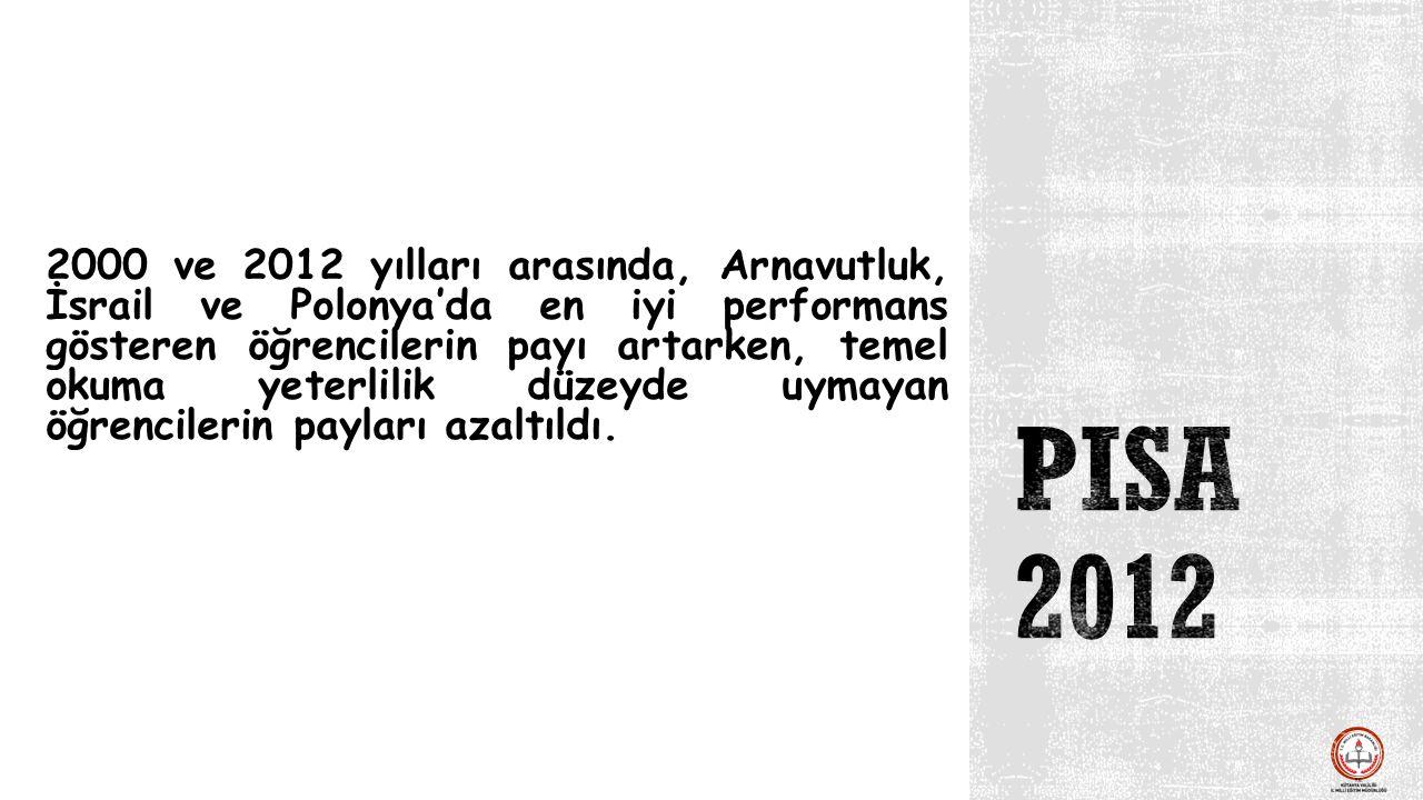 2000 ve 2012 yılları arasında, Arnavutluk, İsrail ve Polonya'da en iyi performans gösteren öğrencilerin payı artarken, temel okuma yeterlilik düzeyde
