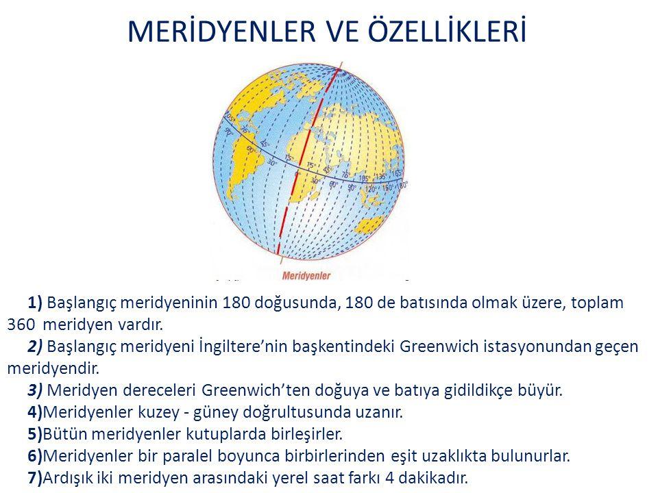 MERİDYENLER VE ÖZELLİKLERİ 1) Başlangıç meridyeninin 180 doğusunda, 180 de batısında olmak üzere, toplam 360 meridyen vardır. 2) Başlangıç meridyeni İ