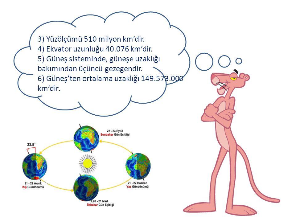 3) Yüzölçümü 510 milyon km'dir. 4) Ekvator uzunluğu 40.076 km'dir. 5) Güneş sisteminde, güneşe uzaklığı bakımından üçüncü gezegendir. 6) Güneş'ten ort