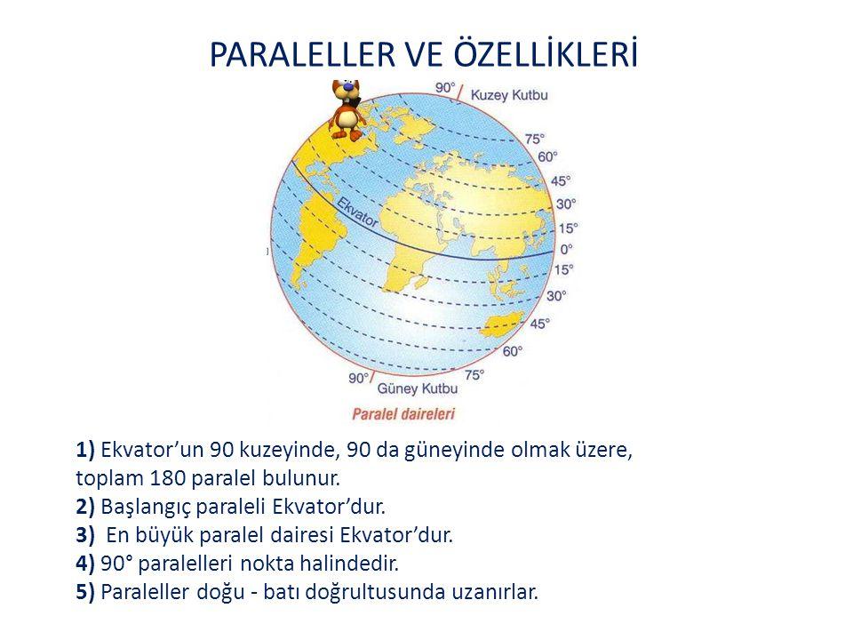 PARALELLER VE ÖZELLİKLERİ 1) Ekvator'un 90 kuzeyinde, 90 da güneyinde olmak üzere, toplam 180 paralel bulunur. 2) Başlangıç paraleli Ekvator'dur. 3) E