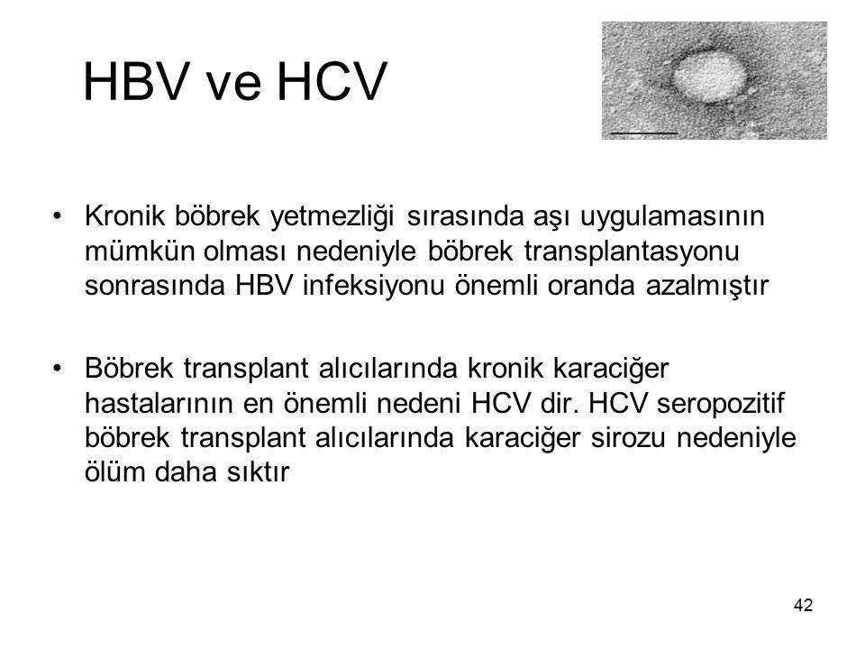 42 HBV ve HCV Kronik böbrek yetmezliği sırasında aşı uygulamasının mümkün olması nedeniyle böbrek transplantasyonu sonrasında HBV infeksiyonu önemli o