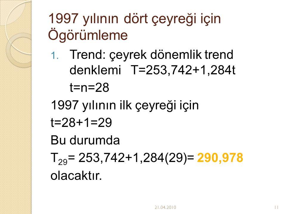 1997 yılının dört çeyreği için Ögörümleme 1. Trend: çeyrek dönemlik trend denklemi T=253,742+1,284t t=n=28 1997 yılının ilk çeyreği için t=28+1=29 Bu