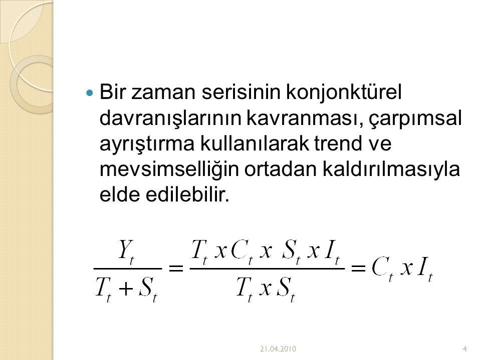 …CENSUS II DEKOMPOZ İ SYON YÖNTEM İ … Adım 12: Düzensiz bileşenin uç de ğ erleri, Adım 3 ile yer de ğ iştirilir.