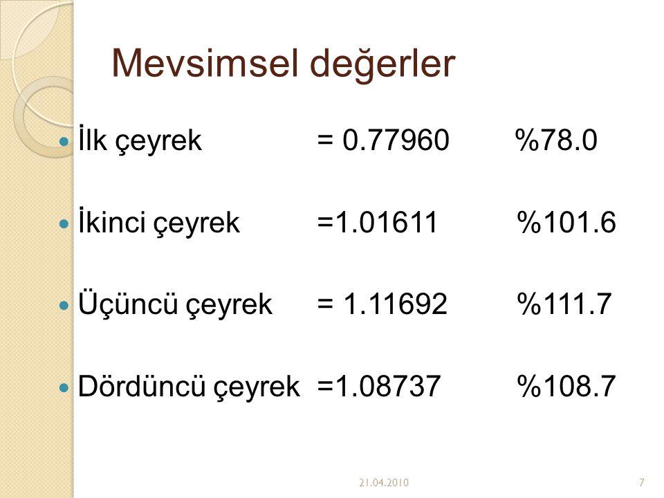 Mevsimsel değerler İlk çeyrek= 0.77960 %78.0 İkinci çeyrek=1.01611%101.6 Üçüncü çeyrek= 1.11692%111.7 Dördüncü çeyrek=1.08737%108.7 21.04.20107