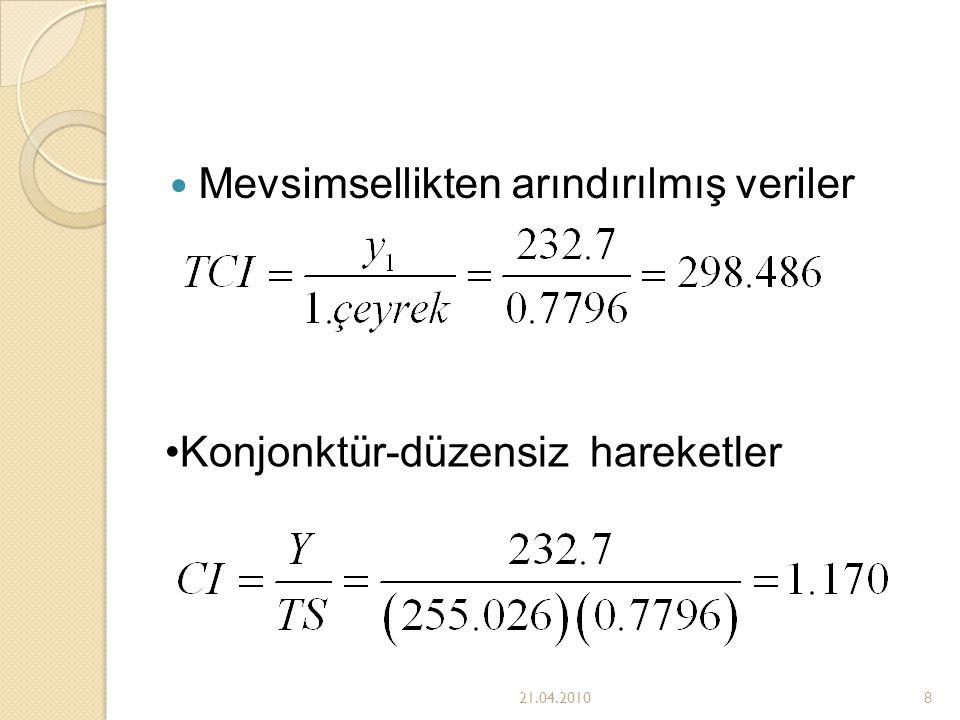 Devri hareketleri hesaplamak için 3 lü hareketli ortalama ile CI C 1.170 -- 1.1873.437/3=1.146 + 1.080 =3.437 C de ğ eri elde edilir.