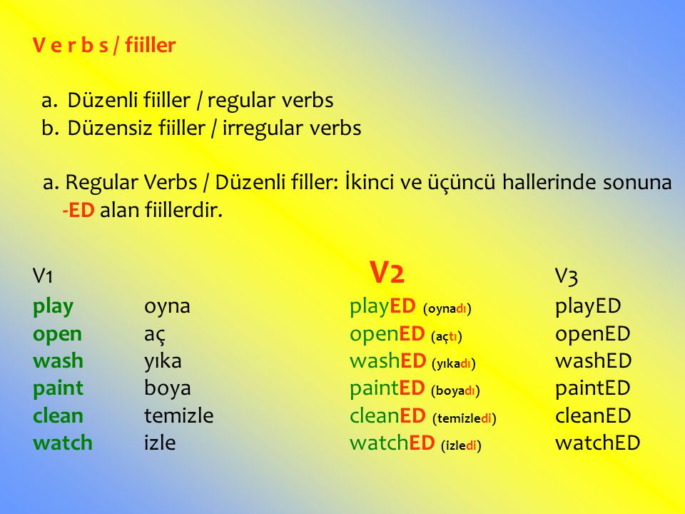 V e r b s / fiiller a.Düzenli fiiller / regular verbs b.Düzensiz fiiller / irregular verbs a. Regular Verbs / Düzenli filler: İkinci ve üçüncü halleri
