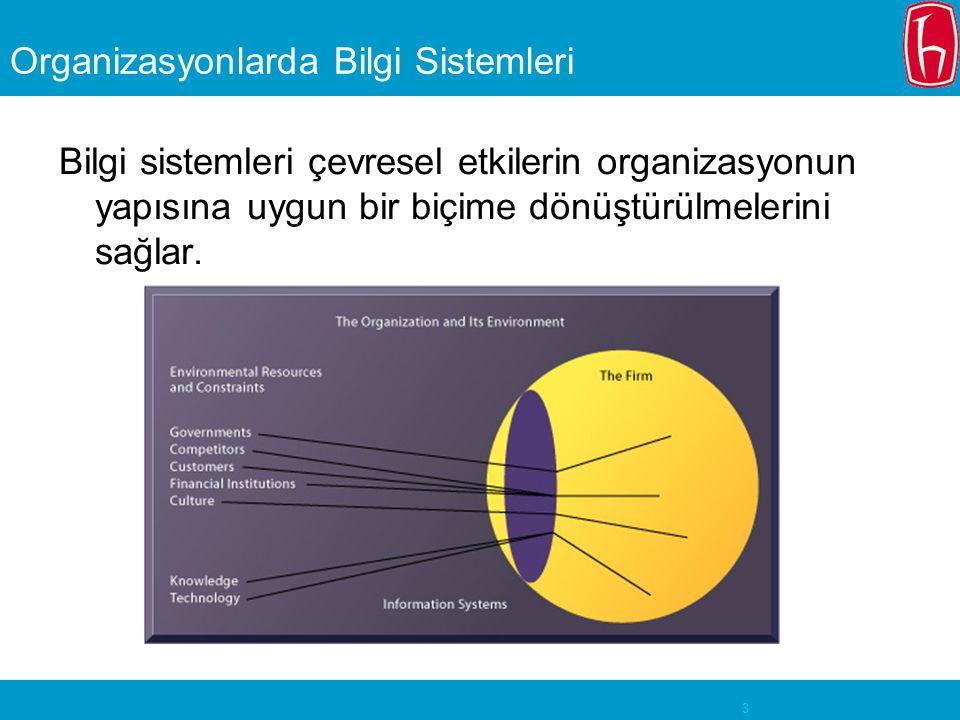 4 Organizasyonlarda Bilgi Sistemlerinin Ekonomik Etkileri Geleneksel organizasyonlar birim maliyetlerini düşürmek için boyut olarak (çalışan sayısı) büyümek zorundadır (T 1 ).