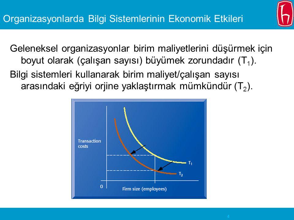 5 Organizasyonlarda Bilgi Sistemlerinin Ekonomik Etkileri Geleneksel organizasyonlarda çalışan sayısı arttıkça yönetimsel maliyetler de artar (A 1 ).