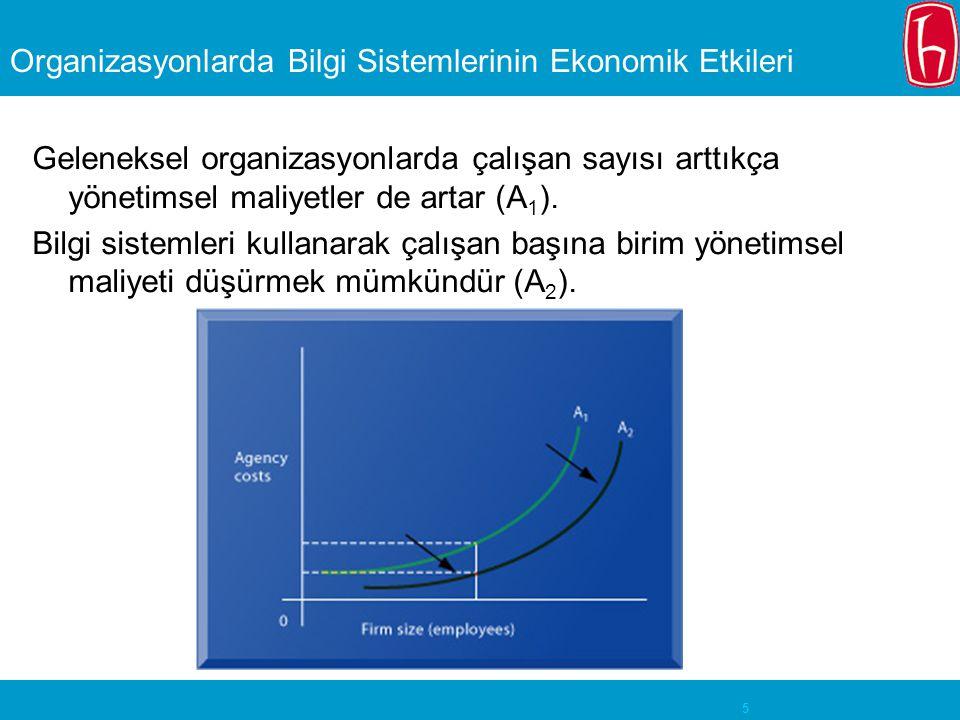 26 İleri Zincirleme Algoritması Çelişki Çözme Stratejileri Bir kural aynı veri üzerinde birden fazla çalıştırmamalıdır.