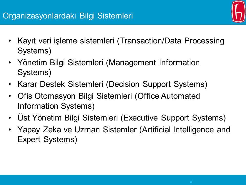 9 Kayıt veri işleme sistemleri (Transaction/Data Processing Systems) İşin yapılması için gerekli günlük rutin işlemleri gerçekleştiren ve kaydeden bilgisayara dayalı sistemler.
