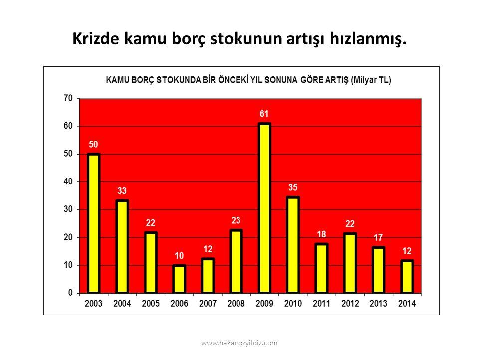 Krizde kamu borç stokunun artışı hızlanmış. www.hakanozyildiz.com