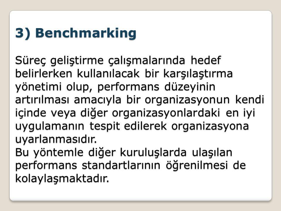 3) Benchmarking Süreç geliştirme çalışmalarında hedef belirlerken kullanılacak bir karşılaştırma yönetimi olup, performans düzeyinin artırılması amacıyla bir organizasyonun kendi içinde veya diğer organizasyonlardaki en iyi uygulamanın tespit edilerek organizasyona uyarlanmasıdır.