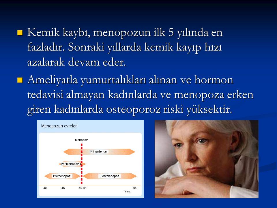 Kemik kaybı, menopozun ilk 5 yılında en fazladır. Sonraki yıllarda kemik kayıp hızı azalarak devam eder. Kemik kaybı, menopozun ilk 5 yılında en fazla