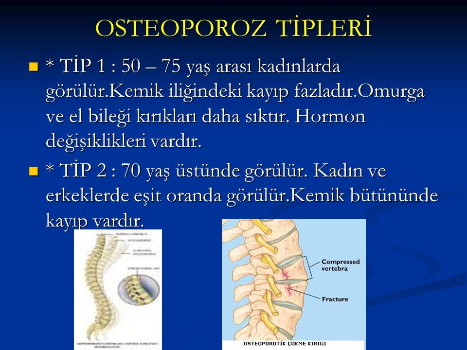 OSTEOPOROZ TİPLERİ * TİP 1 : 50 – 75 yaş arası kadınlarda görülür.Kemik iliğindeki kayıp fazladır.Omurga ve el bileği kırıkları daha sıktır. Hormon de
